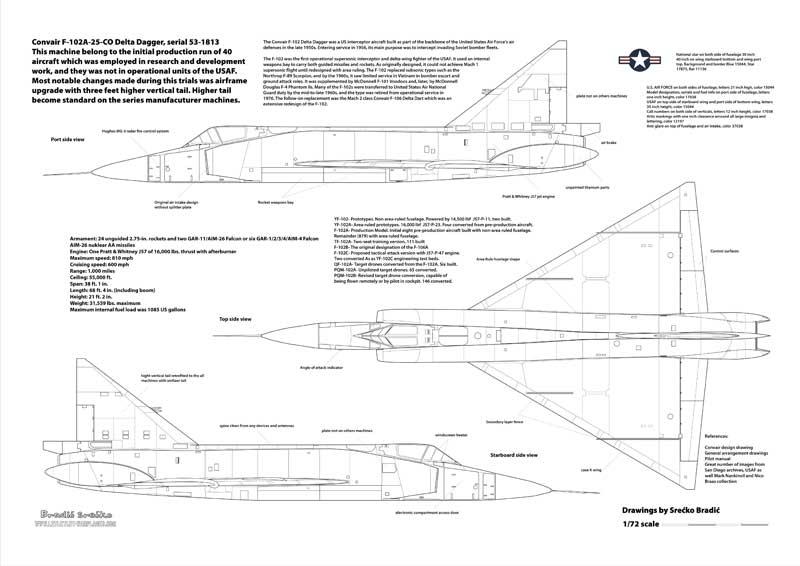 f-102-sam