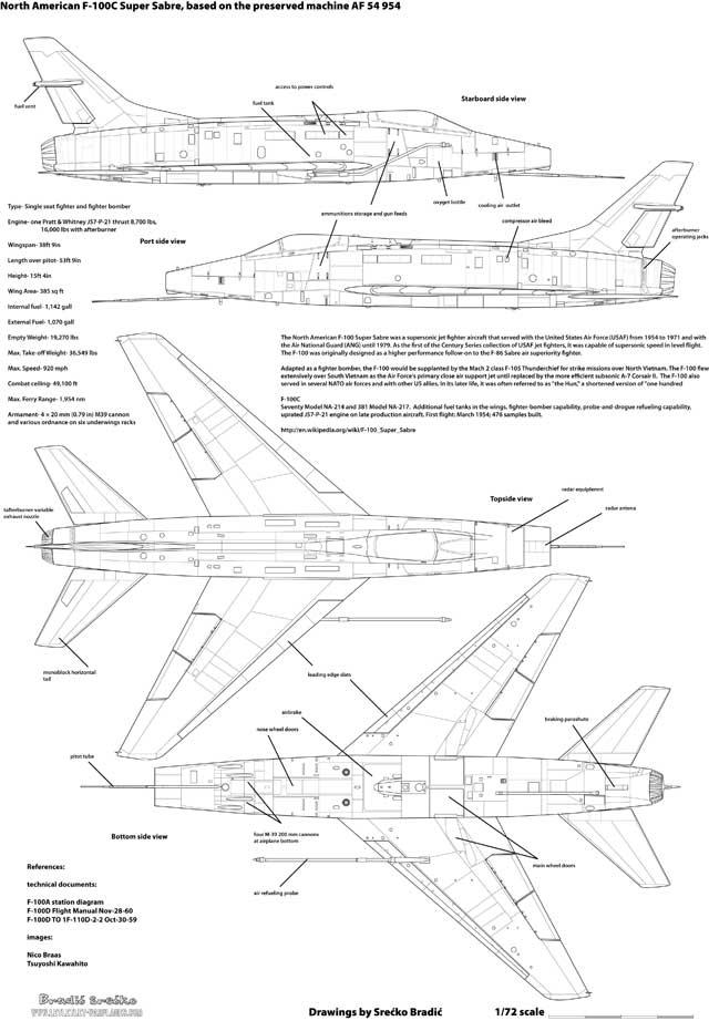 sam-f-100c